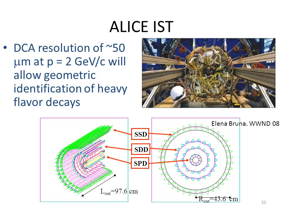 ALICE IST DCA resolution of ~50 m at p = 2 GeV/c will allow geometric identification of heavy flavor decays R out =43.6 cm L out =97.6 cm SPD SSD SDD Elena Bruna.