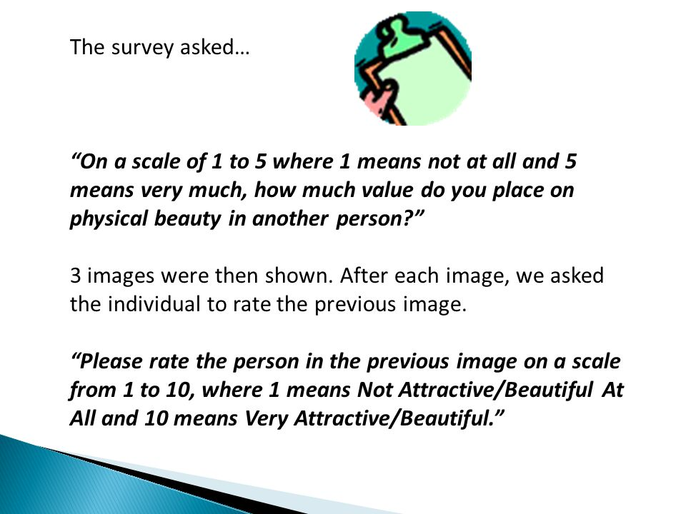 The survey asked… On a scale of 1 to 5 where 1 means not at all and 5 means very much, how much value do you place on physical beauty in another person.