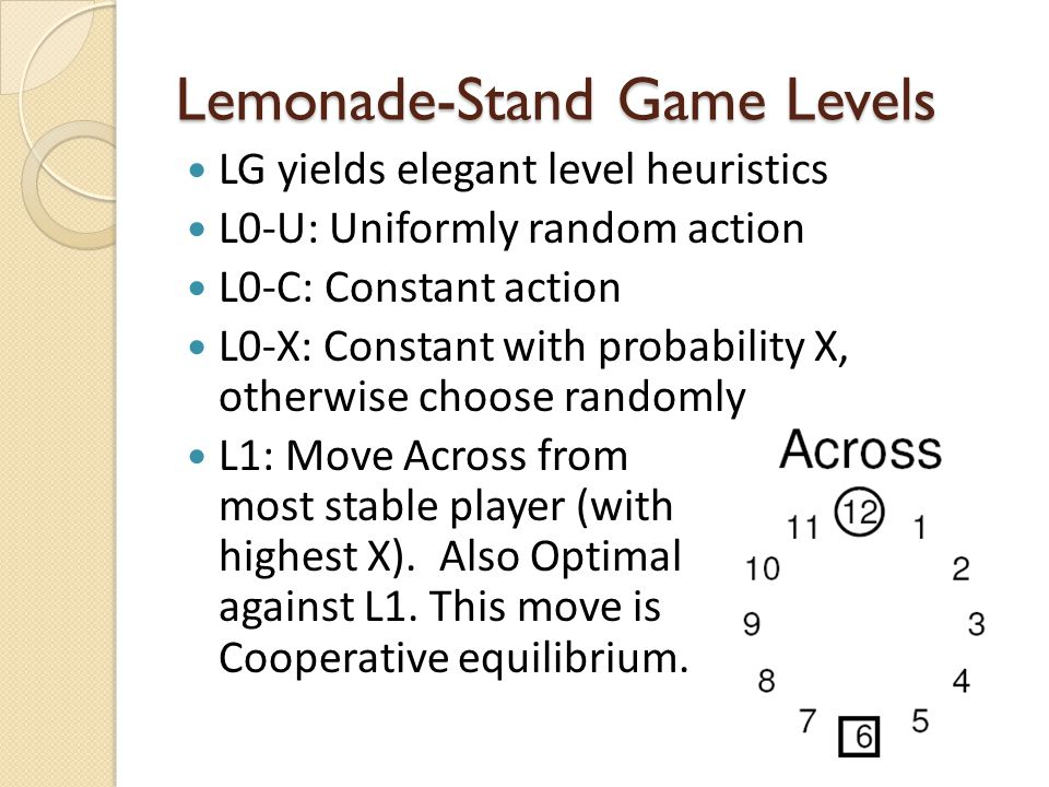 Lemonade Game Levels, Contd.
