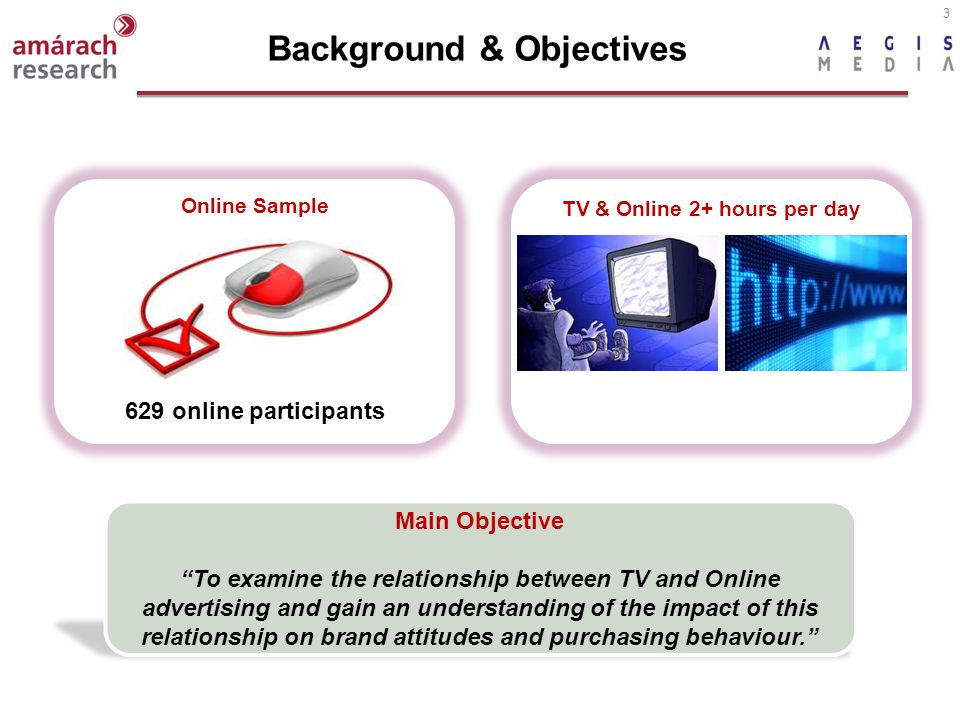 3 Background & Objectives 629 online participants Online Sample TV & Online 2+ hours per day Main Objective To examine the relationship between TV and