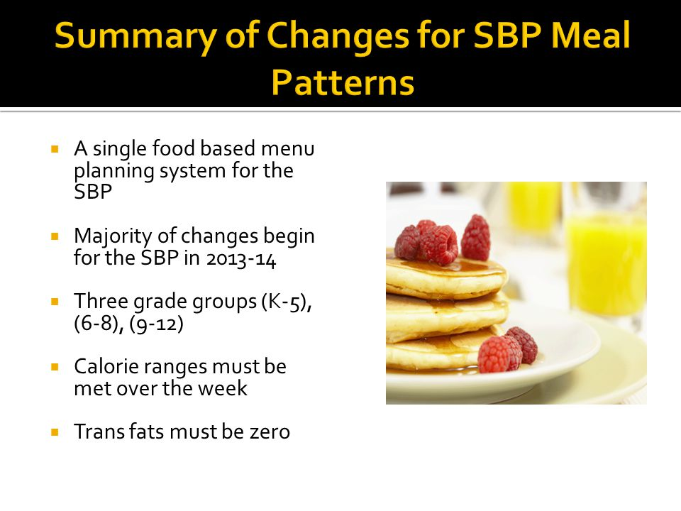 A single food based menu planning system for the SBP Majority of changes begin for the SBP in Three grade groups (K-5), (6-8), (9-12) Calorie ranges must be met over the week Trans fats must be zero