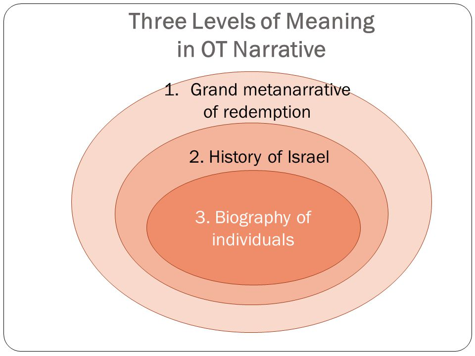Three Levels of Meaning in OT Narrative 3. Biography of individuals 1.Grand metanarrative of redemption 2. History of Israel
