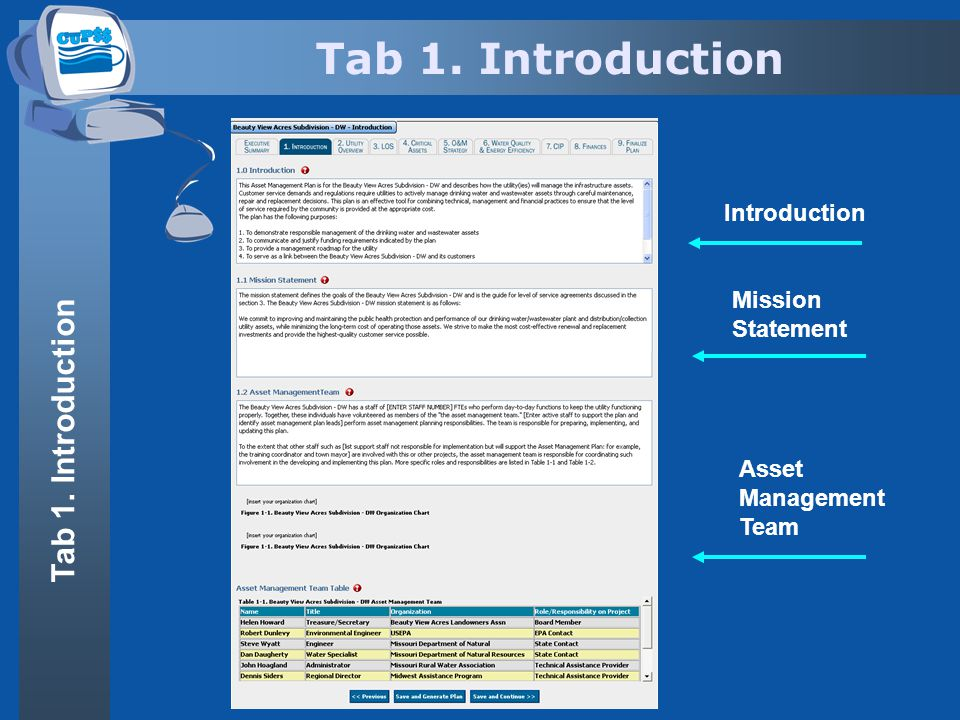 Introduction Mission Statement Asset Management Team Tab 1. Introduction