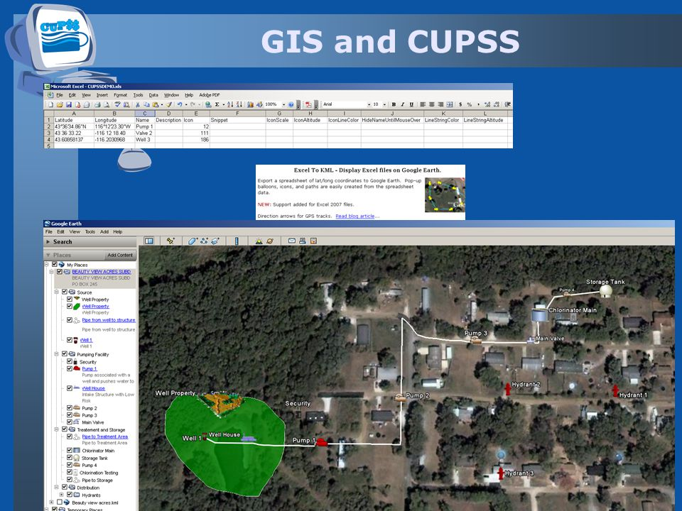 GIS and CUPSS