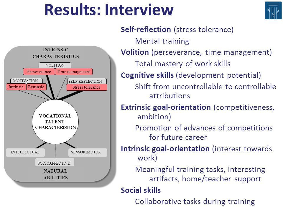 Self-reflection (stress tolerance) Mental training Volition (perseverance, time management) Total mastery of work skills Cognitive skills (development