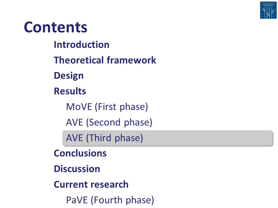 Contents Introduction Theoretical framework Design Results –MoVE (First phase) –AVE (Second phase) –AVE (Third phase) Conclusions Discussion Current r