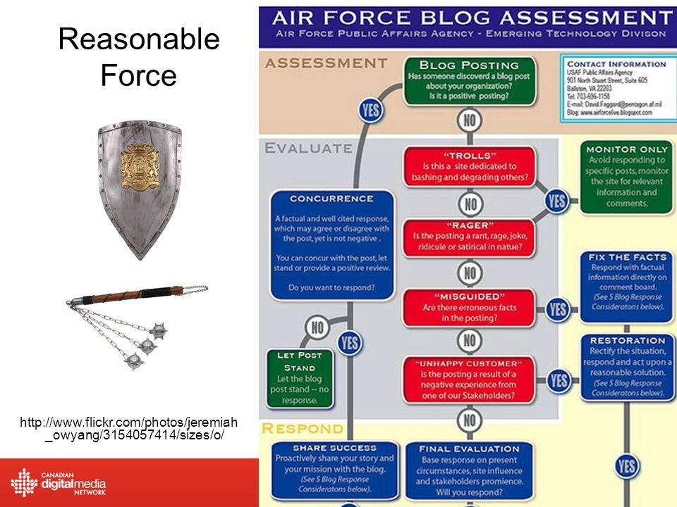 Reasonable Force http://www.flickr.com/photos/jeremiah _owyang/3154057414/sizes/o/