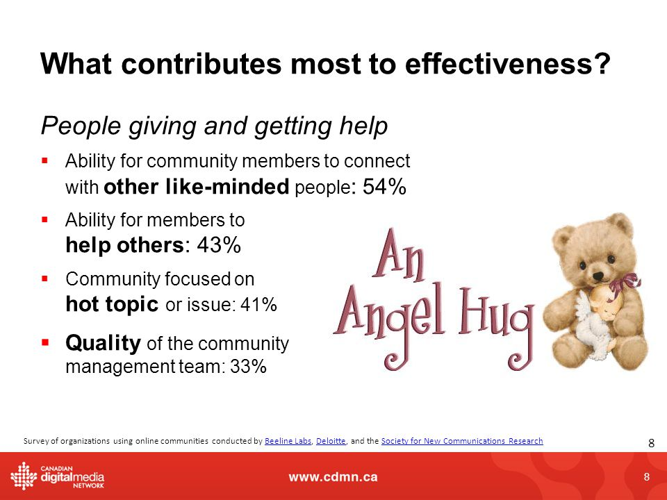 8 What contributes most to effectiveness? People giving and getting help Ability for community members to connect with other like-minded people : 54%