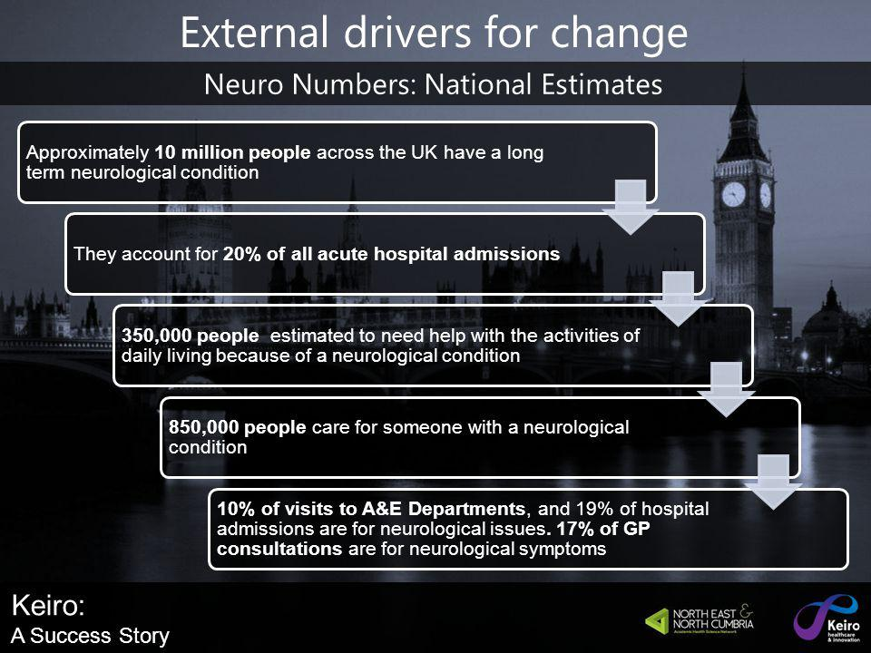 External drivers for change Keiro: A Success Story