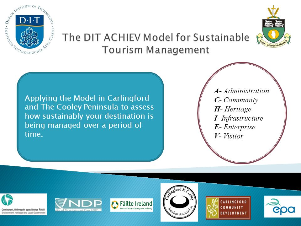 Applying the Model in Carlingford and The Cooley Peninsula to assess how sustainably your destination is being managed over a period of time.
