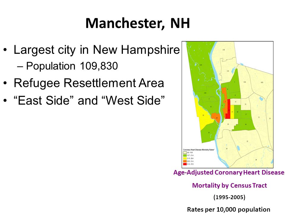 Manchester, NH Largest city in New Hampshire –Population 109,830 Refugee Resettlement Area East Side and West Side Age-Adjusted Coronary Heart Disease Mortality by Census Tract (1995-2005) Rates per 10,000 population