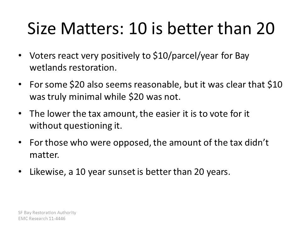 Voters react very positively to $10/parcel/year for Bay wetlands restoration.