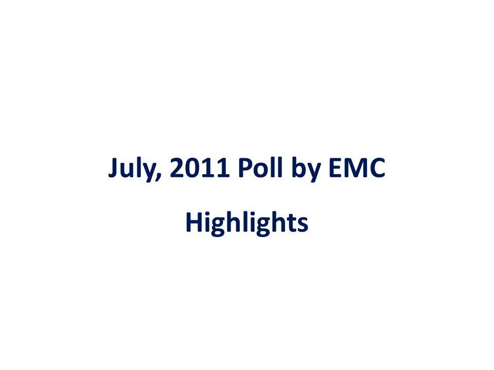 July, 2011 Poll by EMC Highlights