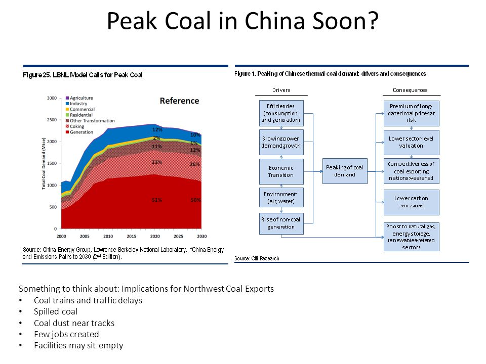 Peak Coal in China Soon.
