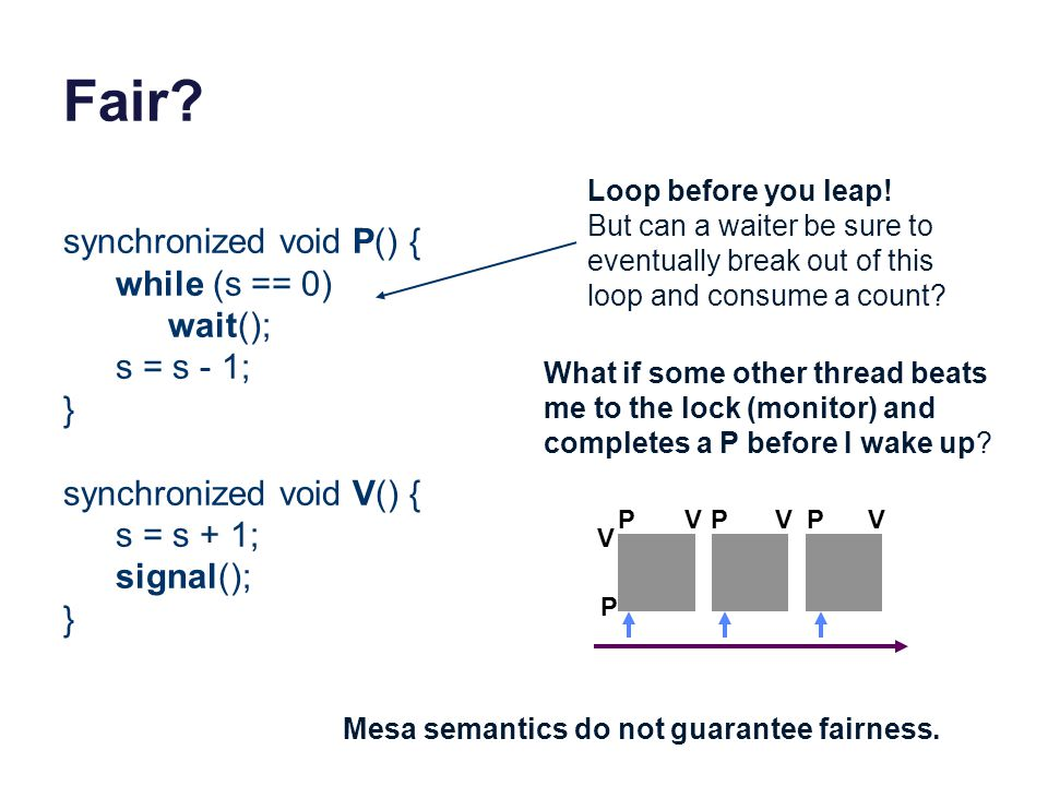 Fair? synchronized void P() { while (s == 0) wait(); s = s - 1; } synchronized void V() { s = s + 1; signal(); } Loop before you leap! But can a waite