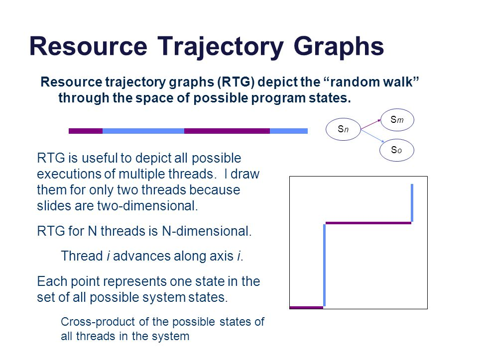 Resource Trajectory Graphs Resource trajectory graphs (RTG) depict the random walk through the space of possible program states. RTG is useful to depi