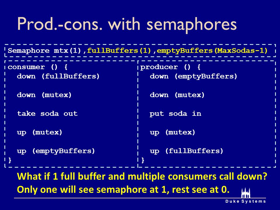 Prod.-cons. with semaphores What if 1 full buffer and multiple consumers call down? Only one will see semaphore at 1, rest see at 0. producer () { dow