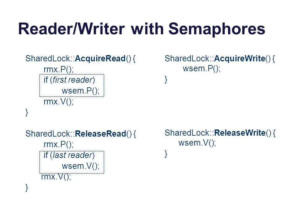 Reader/Writer with Semaphores SharedLock::AcquireRead() { rmx.P(); if (first reader) wsem.P(); rmx.V(); } SharedLock::ReleaseRead() { rmx.P(); if (las