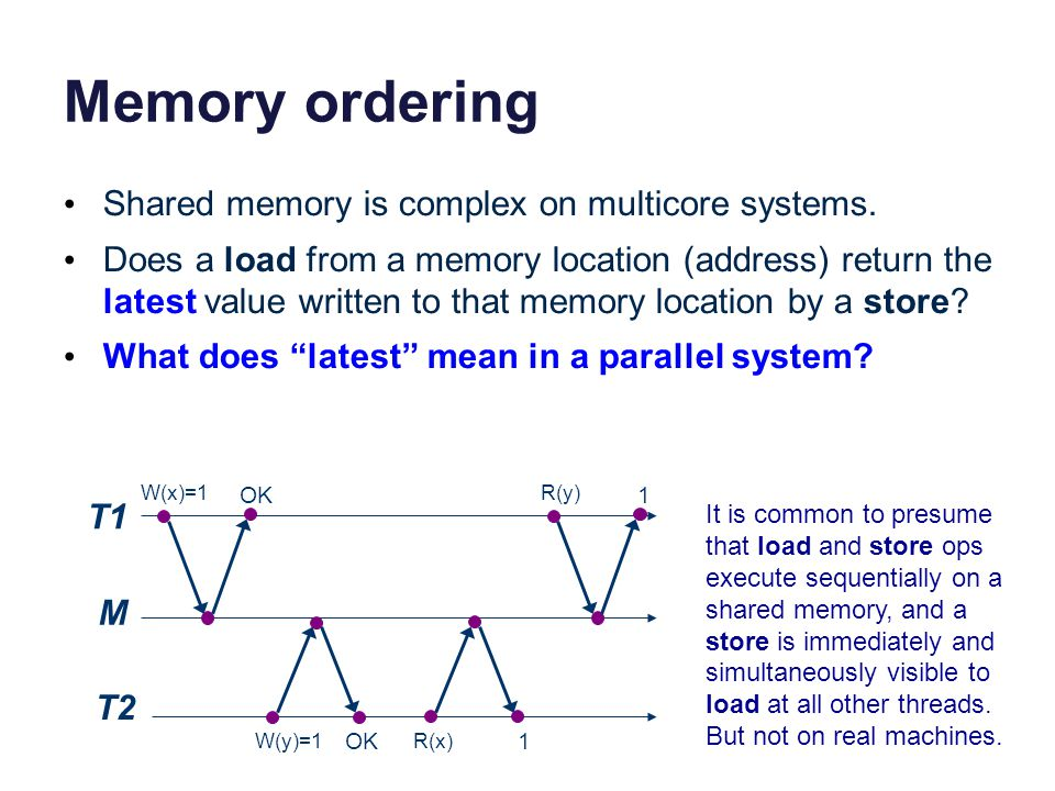 Memory ordering Shared memory is complex on multicore systems. Does a load from a memory location (address) return the latest value written to that me