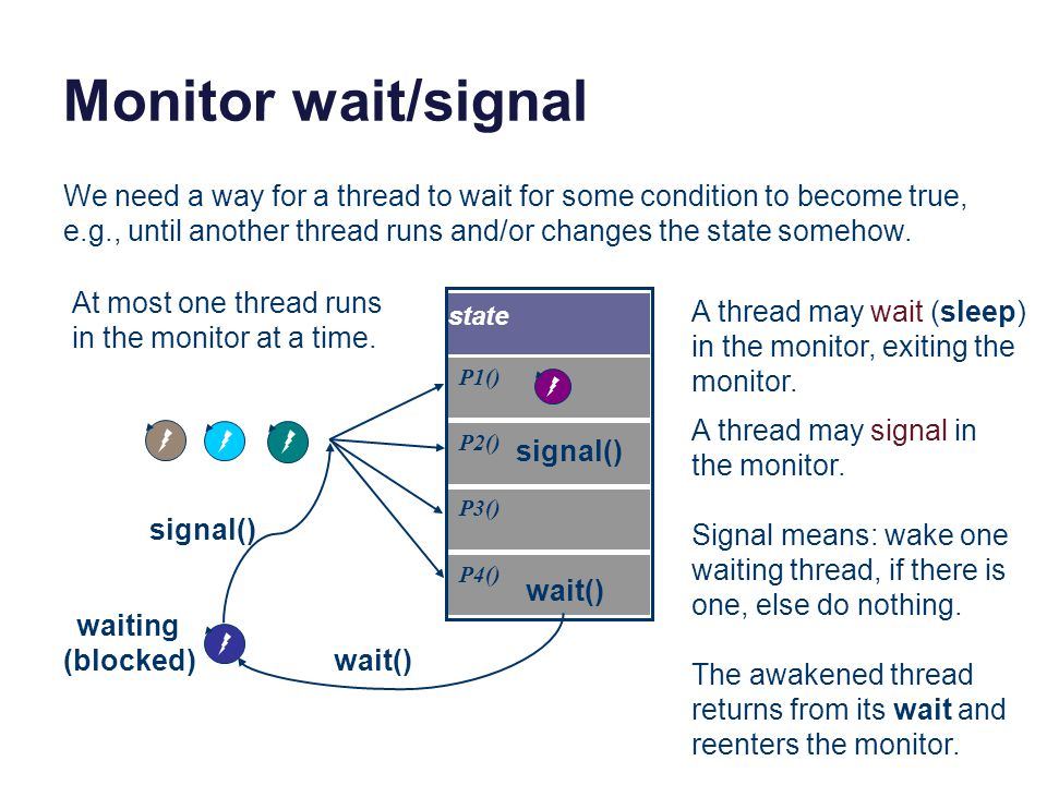 Monitor wait/signal P1() P2() P3() P4() state ready to enter waiting (blocked) wait() (enter) signal() At most one thread runs in the monitor at a tim