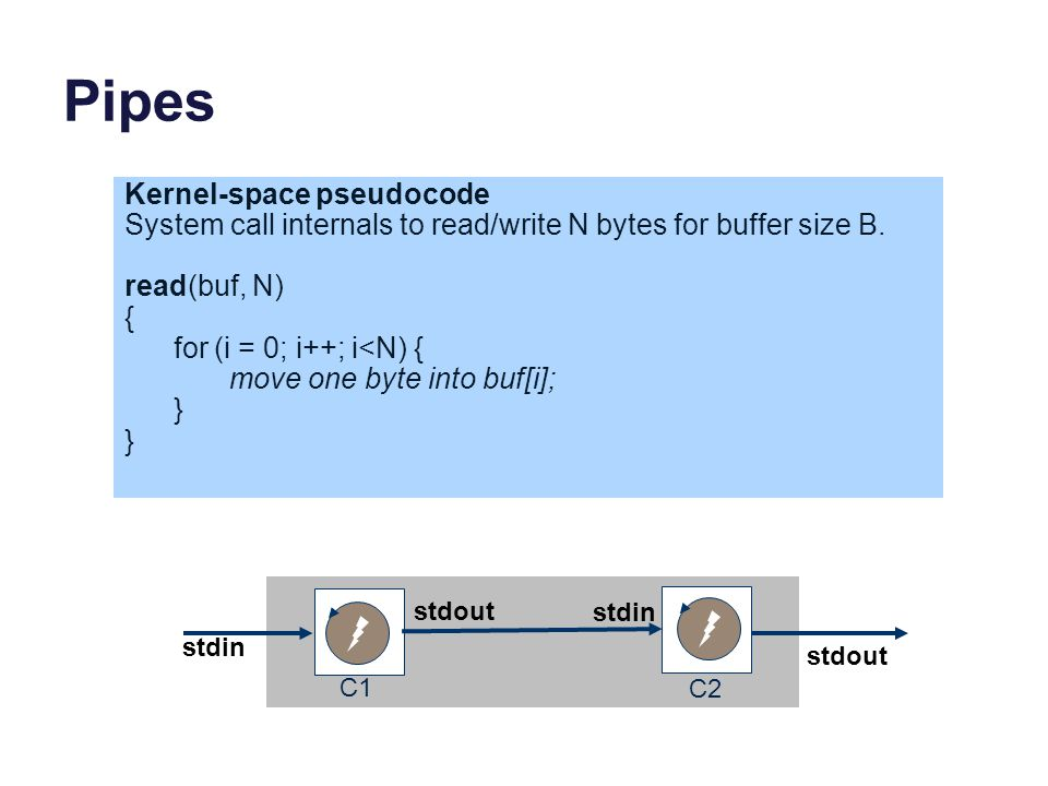 Pipes C1 C2 stdin stdout stdin Kernel-space pseudocode System call internals to read/write N bytes for buffer size B. read(buf, N) { for (i = 0; i++;