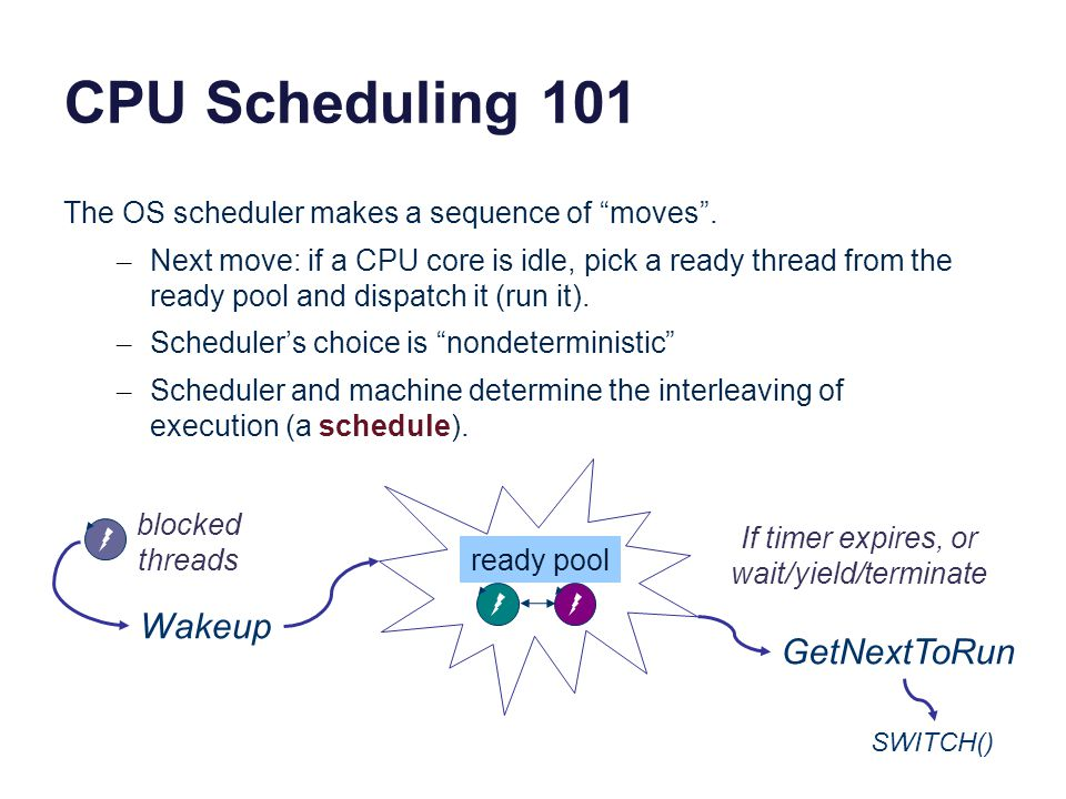 CPU Scheduling 101 The OS scheduler makes a sequence of moves. – Next move: if a CPU core is idle, pick a ready thread from the ready pool and dispatc