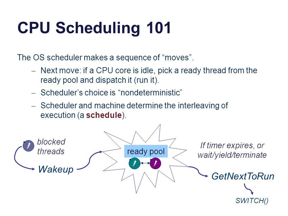 Threads.Module A Module B T1T2 sleepwakeup deadlock.