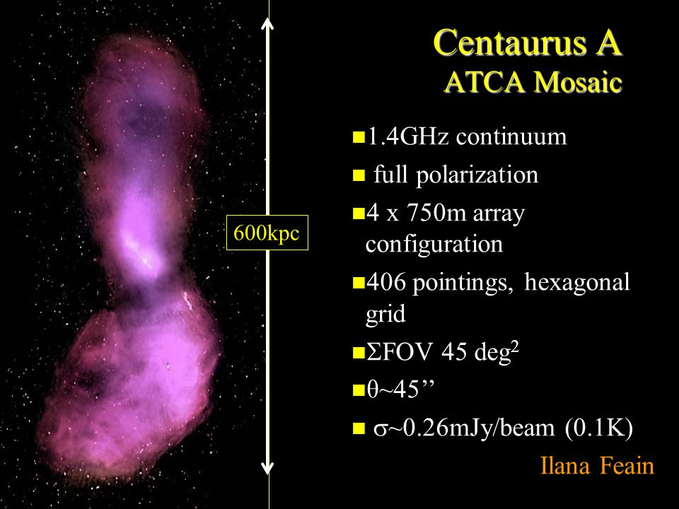 Centaurus A ATCA Mosaic 600kpc n 1.4GHz continuum n full polarization n 4 x 750m array configuration n 406 pointings, hexagonal grid n FOV 45 deg 2 n θ~45 n ~0.26mJy/beam (0.1K) Ilana Feain