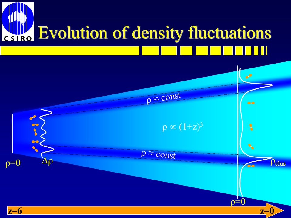 27 Nov 1999R D Ekers58 Evolution of density fluctuations z=6 z=0 ρ (1+z) 3 Δρρ clus ρ=0ρ=0 ρ=0 ρ const
