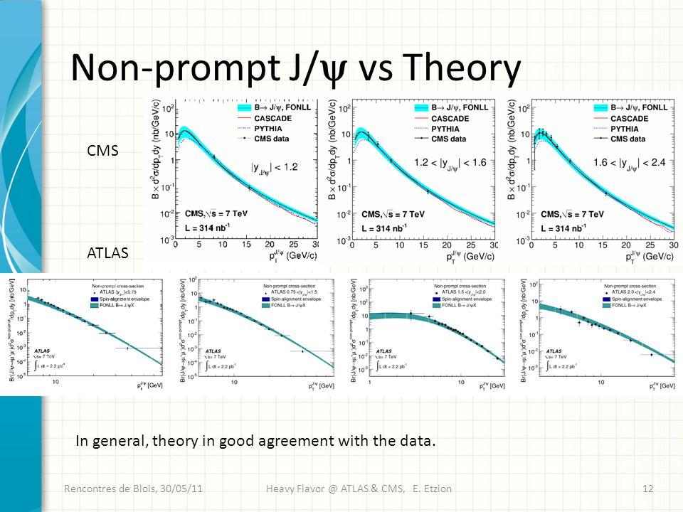 Non-prompt J/ vs Theory Rencontres de Blois, 30/05/11Heavy Flavor @ ATLAS & CMS, E.