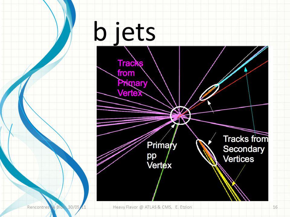 b jets Rencontres de Blois, 30/05/11Heavy Flavor @ ATLAS & CMS, E. Etzion16