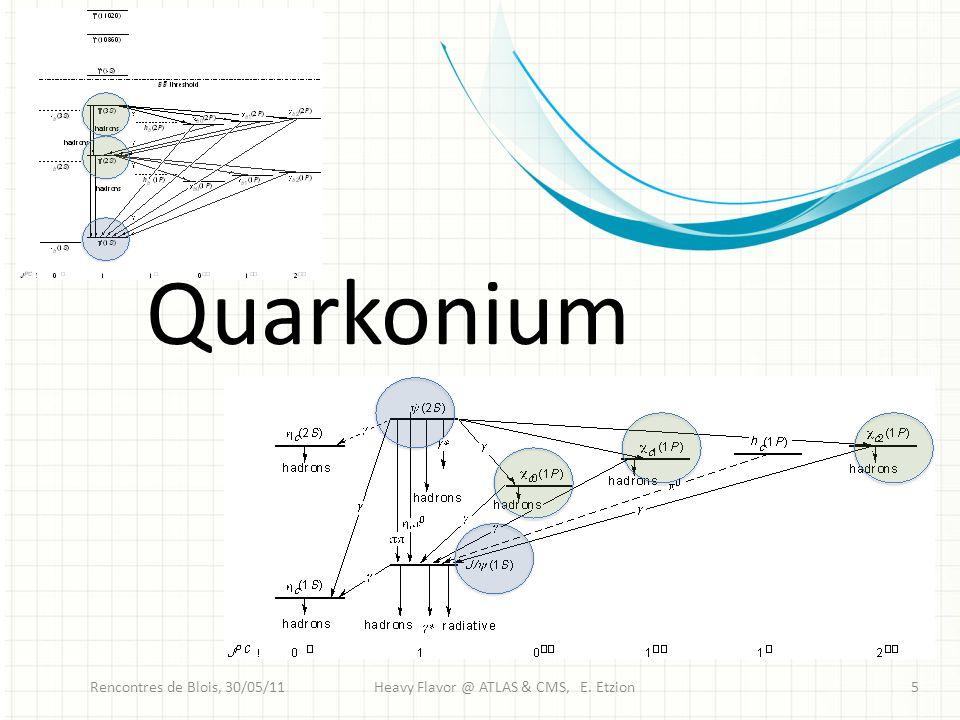 Quarkonium Rencontres de Blois, 30/05/11Heavy Flavor @ ATLAS & CMS, E. Etzion5