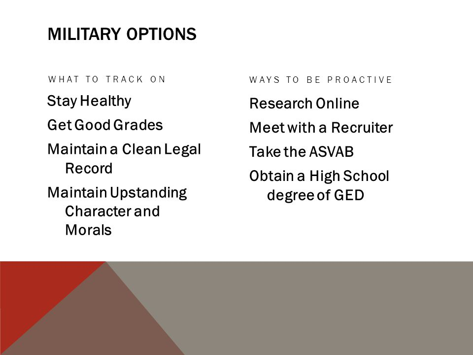 MILITARY OPTIONS WHAT TO TRACK ON Stay Healthy Get Good Grades Maintain a Clean Legal Record Maintain Upstanding Character and Morals WAYS TO BE PROACTIVE Research Online Meet with a Recruiter Take the ASVAB Obtain a High School degree of GED