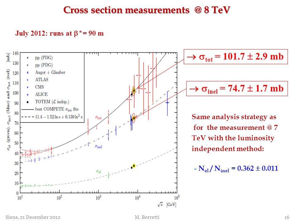 July 2012: runs at * = 90 m inel = 74.7 1.7 mb Siena, 21 December 2012 M. Berretti 16 Cross section measurements @ 8 TeV - N el / N inel = 0.362 0.011