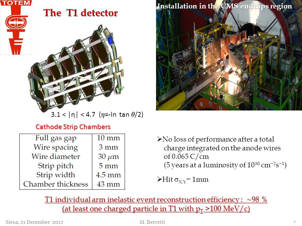 Forward Physics: importance of the dN/d measurement Observation of the extended longitudinal scaling: p-Gold collisions 130 GeV 19.6 GeV 200 GeV approach to a limiting distribution which doesnt depend anymore on the collision center of mass energy.
