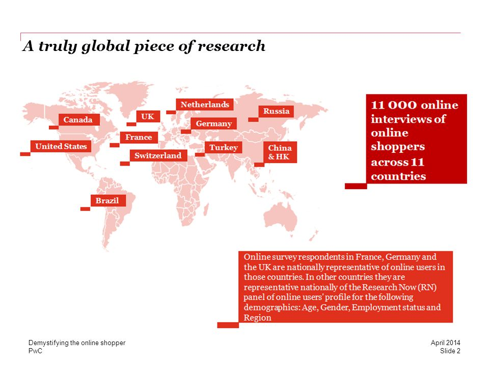 PwC 5 Myth: China is the future model for online retail Slide 13 April 2014 Demystifying the online shopper