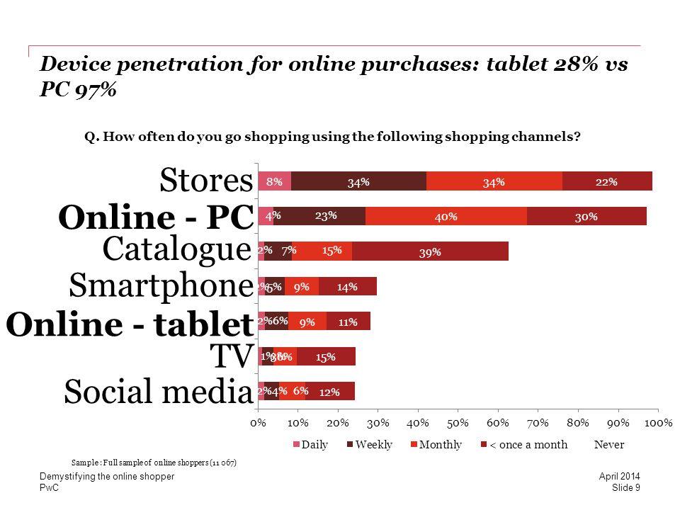 PwCSlide 30 April 2014 Demystifying the online shopper