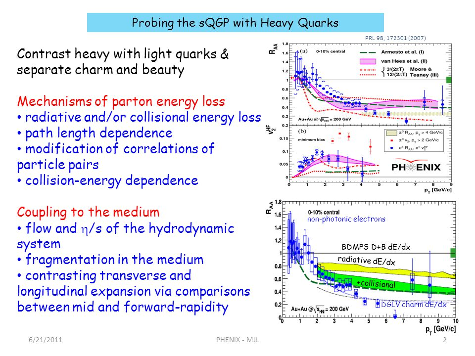 Probing the sQGP with Heavy Quarks Contrast heavy with light quarks & separate charm and beauty Mechanisms of parton energy loss radiative and/or collisional energy loss path length dependence modification of correlations of particle pairs collision-energy dependence Coupling to the medium flow and /s of the hydrodynamic system fragmentation in the medium contrasting transverse and longitudinal expansion via comparisons between mid and forward-rapidity 6/21/20112PHENIX - MJL PRL 98, 172301 (2007) radiative dE/dx +collisional BDMPS D+B dE/dx non-photonic electrons DGLV charm dE/dx