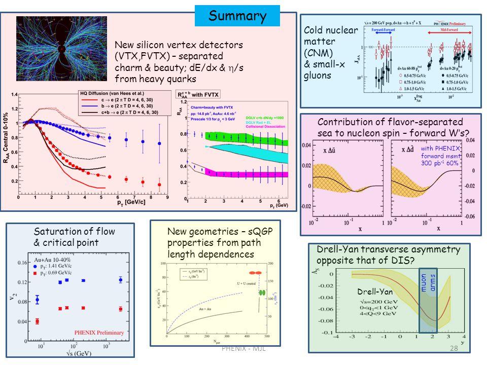 6/21/2011PHENIX - MJL28 muon arms Drell-Yan with PHENIX forward msmt 300 pb -1 60% New silicon vertex detectors (VTX,FVTX) – separated charm & beauty;