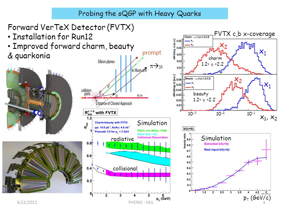 FVTX c,b x-coverage Forward VerTeX Detector (FVTX) Installation for Run12 Improved forward charm, beauty & quarkonia prompt 6/21/20114PHENIX - MJL Simulation Probing the sQGP with Heavy Quarks x2x2 x1x1 x2x2 x1x1 beauty 1.2< <2.2 charm 1.2< <2.2 Simulation collisional radiative x 1, x 2 p T (GeV/c) 10 -3 10 -2 10 -1