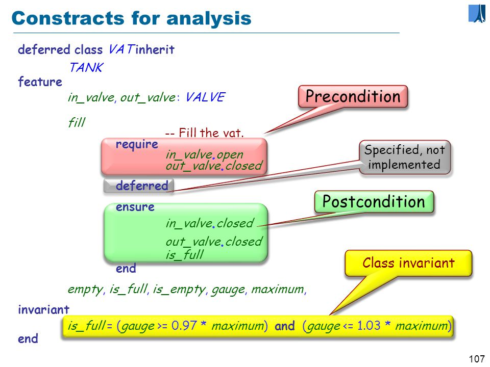 106 Contracts for analysis Client Supplier (Satisfy precondition:) Make sure input valve is open, output valve closed (Satisfy postcondition:) Fill the tank and close both valves OBLIGATIONS (From postcondition:) Get filled-up tank, with both valves closed (From precondition:) Simpler processing thanks to assumption that valves are in the proper initial position BENEFITS fill