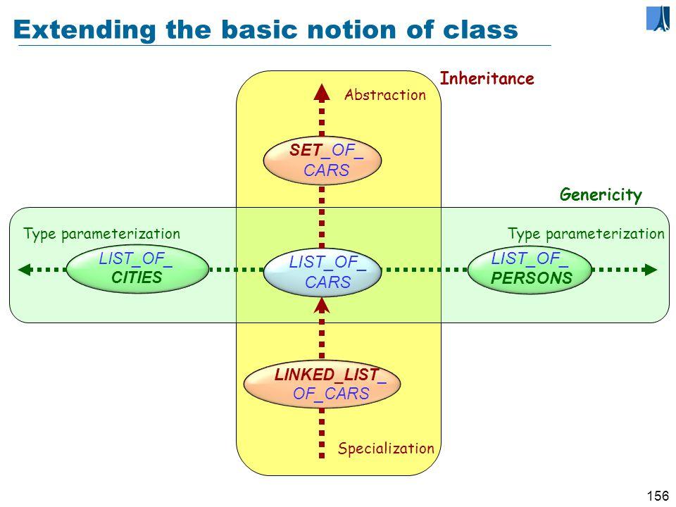 155 With inheritance &associated techniques f : FIGURE c : CIRCLE p : POLYGON create c.