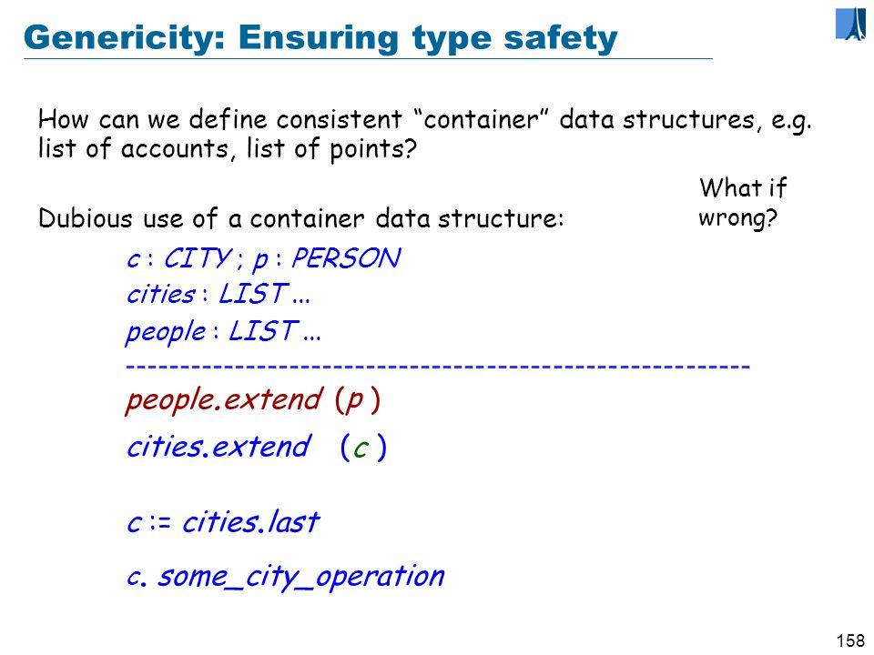 157 Genericity Unconstrained LIST [G] e.g.
