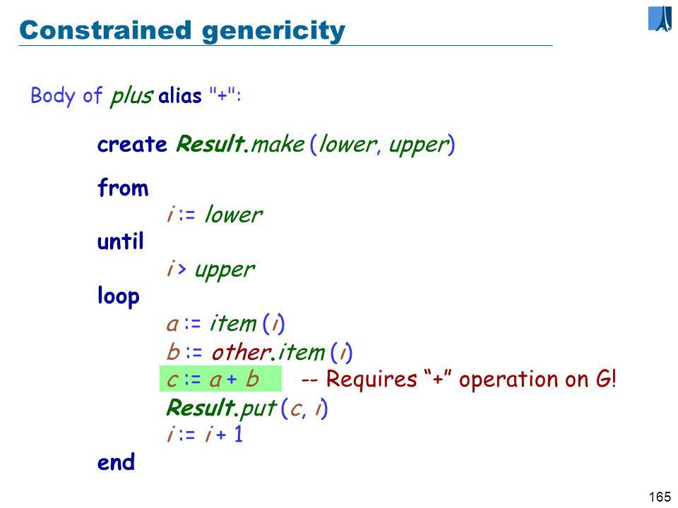 164 Adding two vectors + =uvw 1 2