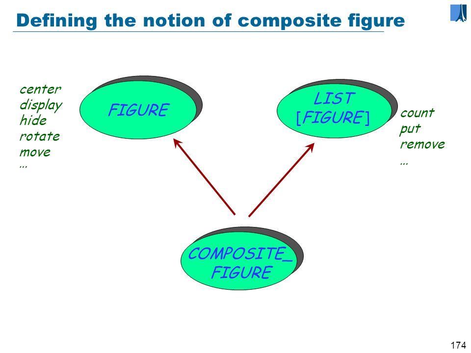 173 Multiple inheritance: Composite figures A composite figure Simple figures