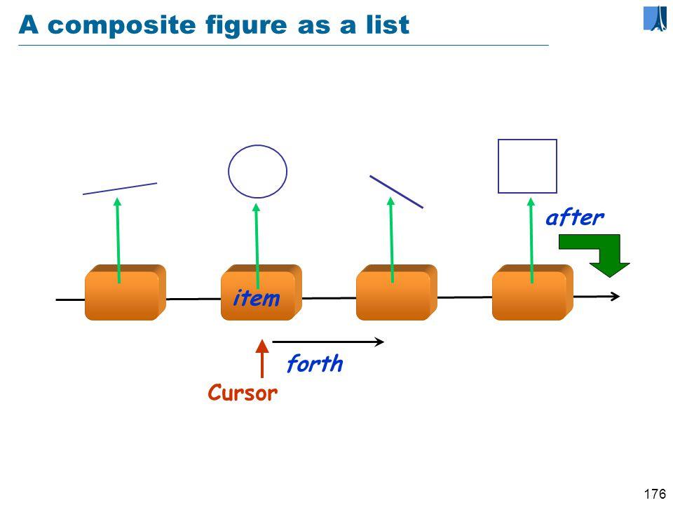 175 In the overall structure COMPOSITE_ FIGURE FIGURE LIST [FIGURE ] OPEN_ FIGURE CLOSED_ FIGURE SEGMENTPOLYLINEPOLYGON ELLIPSE RECTANGLE SQUARE CIRCLE TRIANGLE perimeter + perimeter* perimeter ++ diagonal perimeter ++ perimeter +