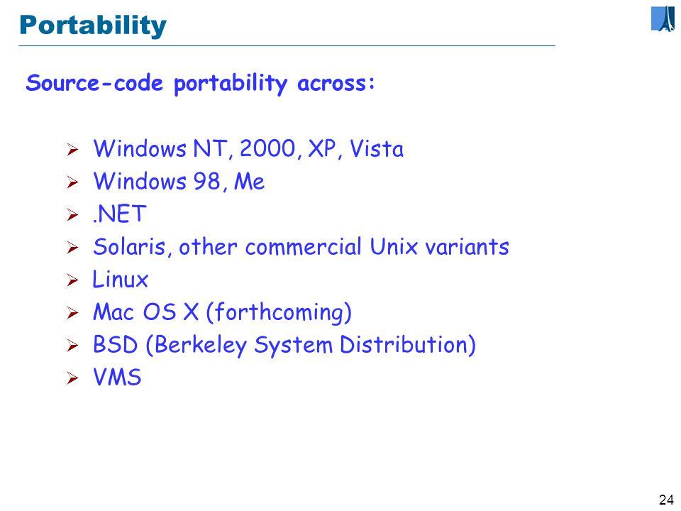 23 C/C++ support Functions, macros, include files, setters, getters, constructors, destructors etc.