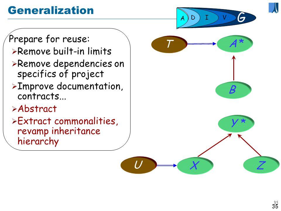 34 The seamless, reversible model Analysis Design Implemen- tation V&V Generali- zation