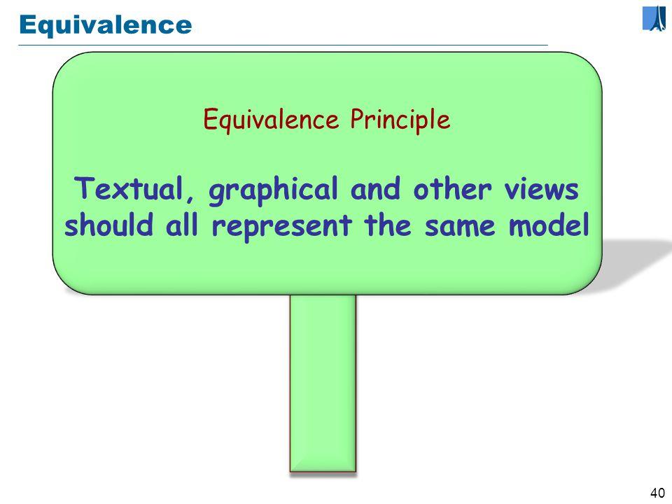 39 Text-graphics equivalence