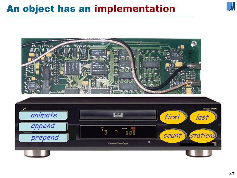 46 prepend animate append An object has an interface count stations first last